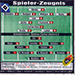 BILD Spieler-Zeugnis HSV - Moskau thumb